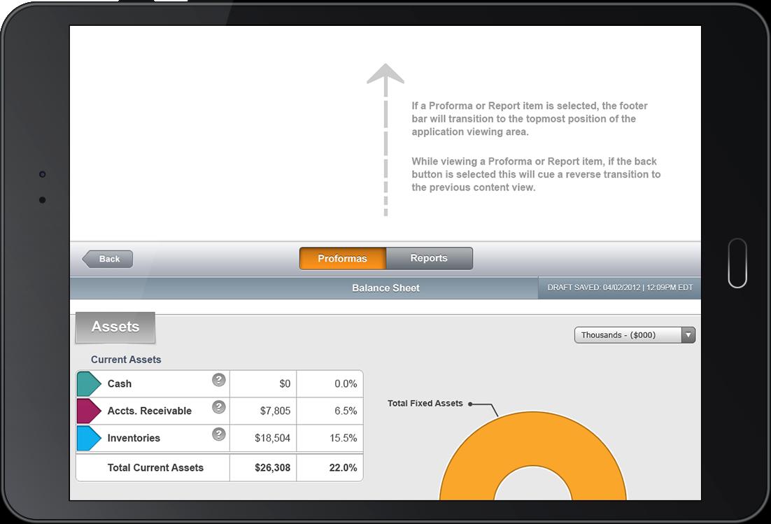 Capsim - Competitive Business Strategy Simulation - Derek Stoltz